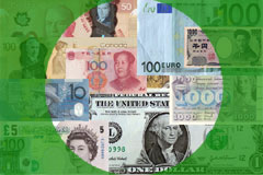 foreign-currencies